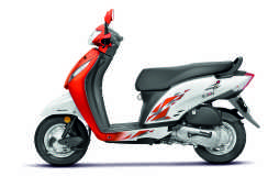 Honda New bike Activa I